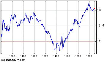 Plus de graphiques de la Bourse Vinci