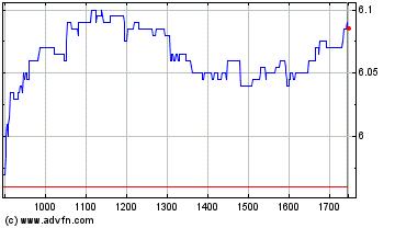 Plus de graphiques de la Bourse Eutelsat