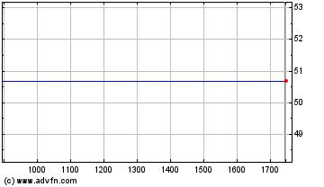 Click Here for more Lafargeholcim Ltd Charts.