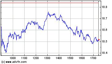 Plus de graphiques de la Bourse Koninklijke Philip Eur0.20