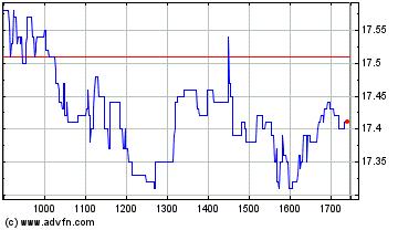 Plus de graphiques de la Bourse Plastic Omnium Eur0.06