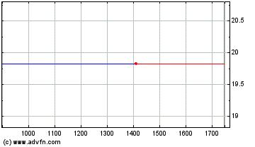 Plus de graphiques de la Bourse Suez Environnement