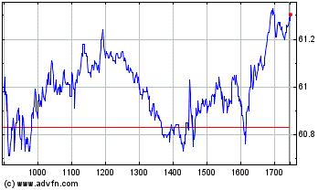 Plus de graphiques de la Bourse Saint Gobain