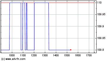 Plus de graphiques de la Bourse Stef