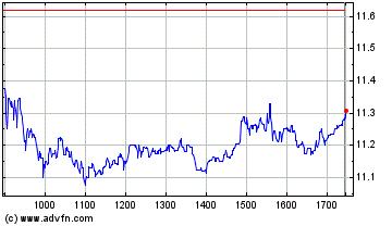 Plus de graphiques de la Bourse Vallourec