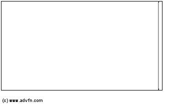 Plus de graphiques de la Bourse Genfit