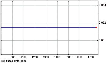 Plus de graphiques de la Bourse Cibox Inter A Ctiv