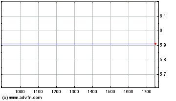 Plus de graphiques de la Bourse Technipfmc