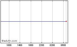 Convertir Euro Contre Reais Bresilien